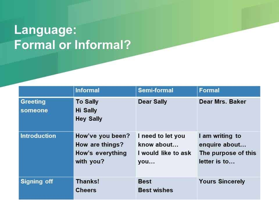 formal and informal languagge for letter writing
