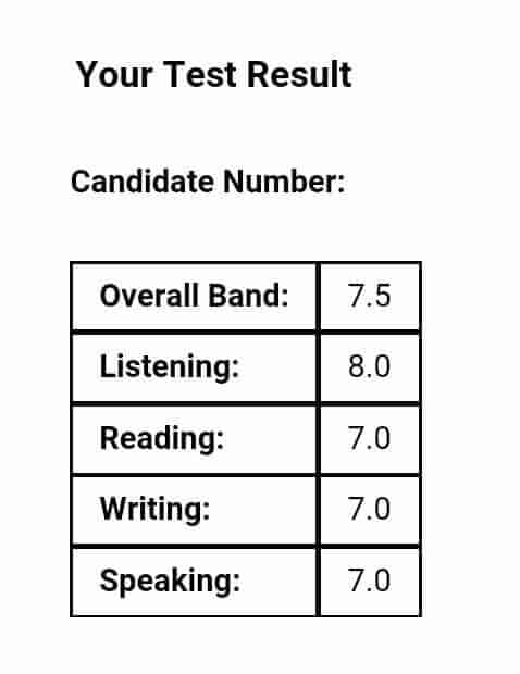 ielts sample band score report