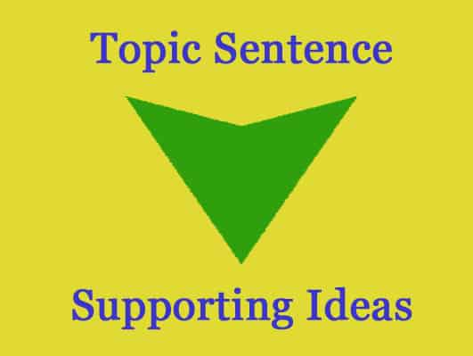 Developing a Topic Sentence