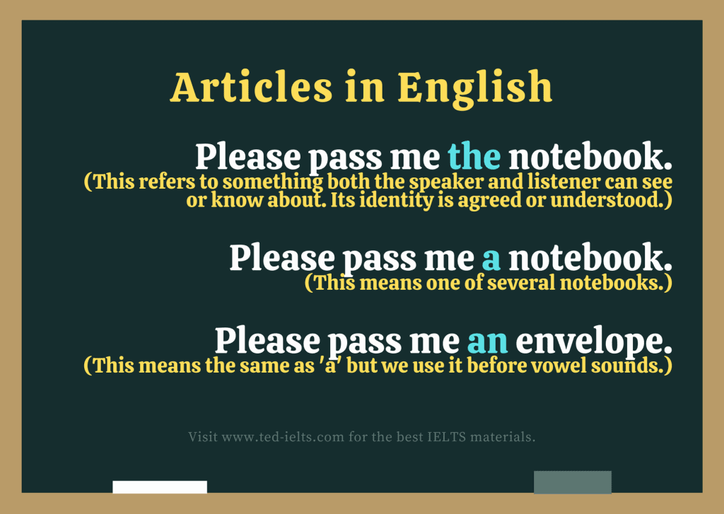 definite and indefinite articles for ielts