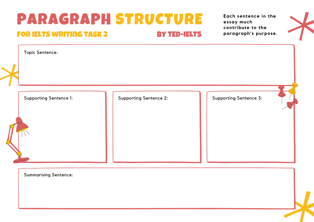 template for ielts essay paragraph structure