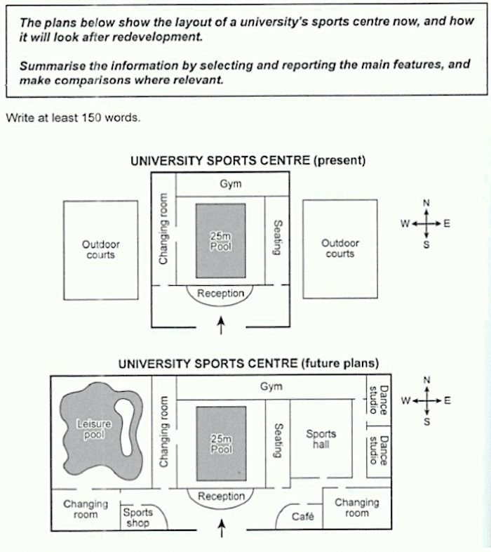 ielts map of sports centre
