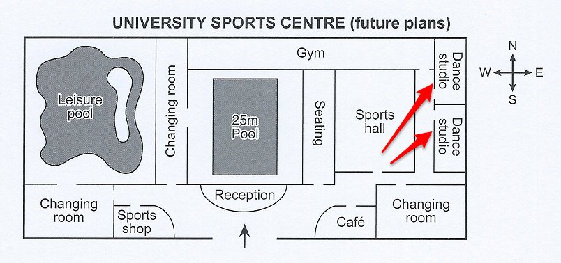 university sports centre for ielts