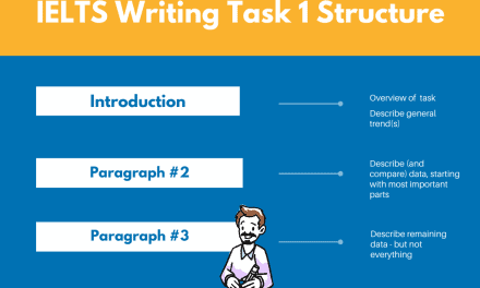 How to Structure IELTS Writing Task 1 Essays