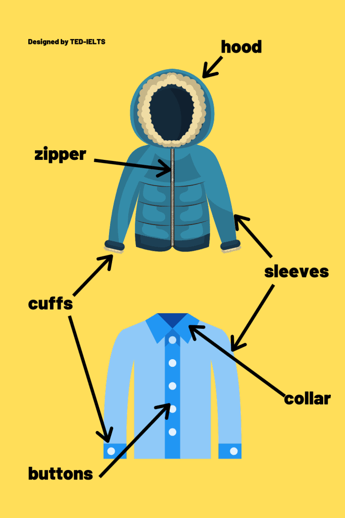 parts of clothes for ielts