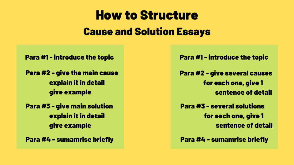 how to structure ielts essays for cause and solution