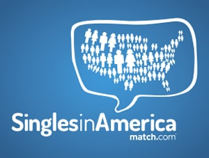 Match.com Drops Some Science on America's Single Folk. Turns Out I'm Not the Only Creeper Out There!