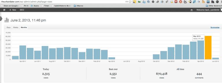 Becoming a Better Blog