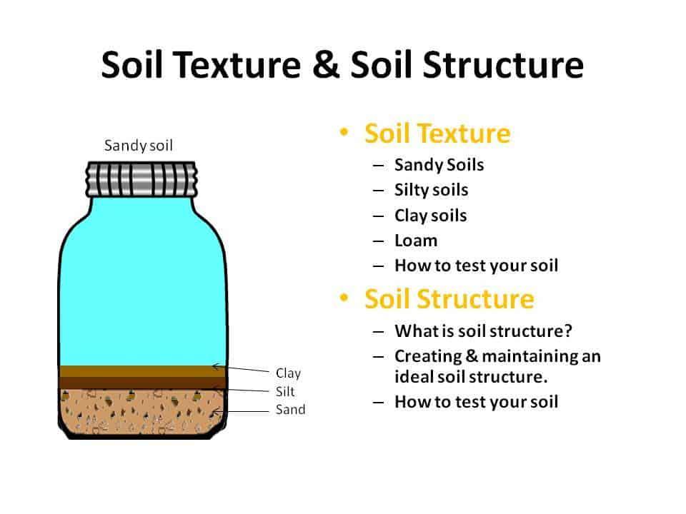 Soil Texture & Soil Structure