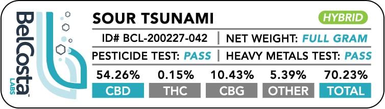 BCL-CBD-SourTsunami-Full