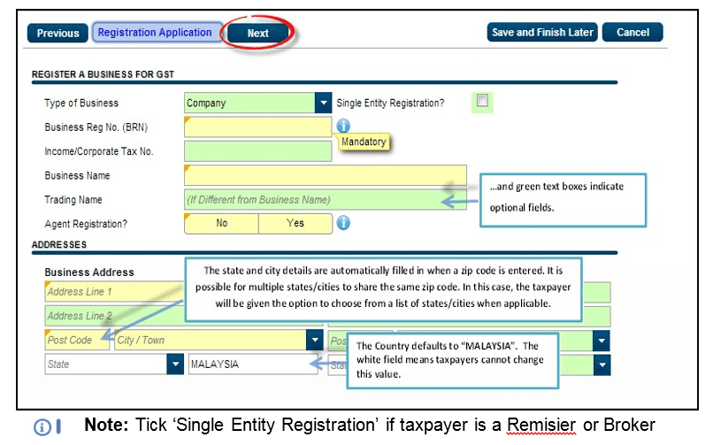 Step by Step Guide to Apply for GST Registration