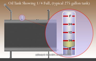education OilGaugeCloseUp - Ariba Oil Tank Chart