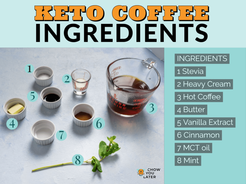 Ingredients of keto coffee laid out on floor