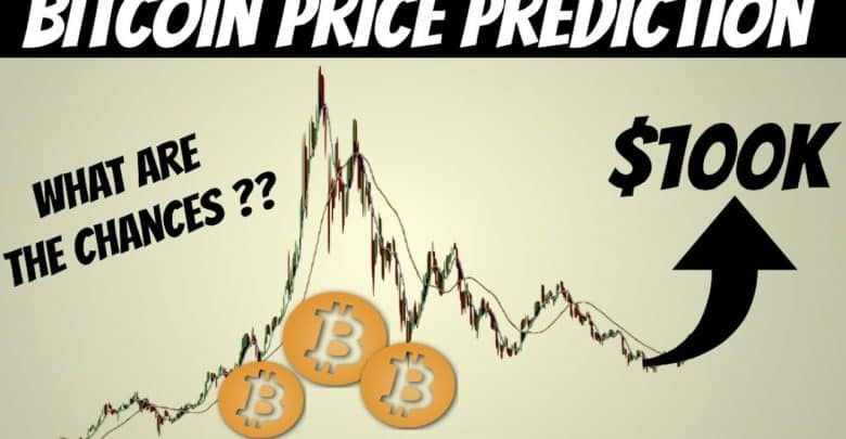 Bitcoin Predict