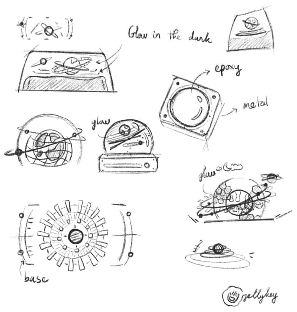 Jelly Key Cosmos Keycaps Sketch Design