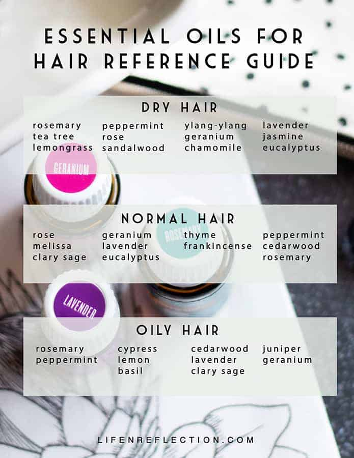 Pin this essential oils for hair guide to infuse your natural hair with essential oil remedies.