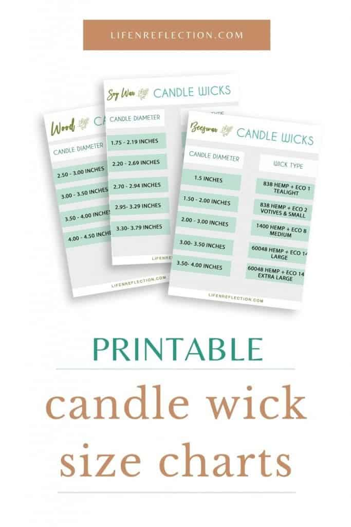 Use our printable candle wick charts from the Resource Library to cross reference the size of each candle wick you intend to use.
