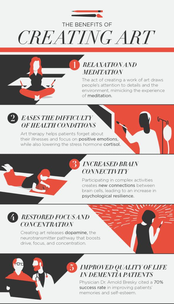 benefits-of-creating-art-infographic