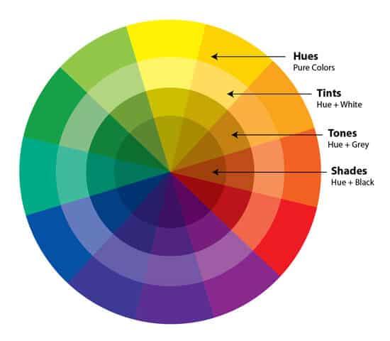 hues and shades Chart