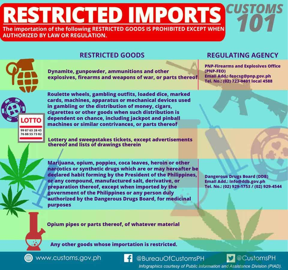 restricted goods in balikbayan boxes