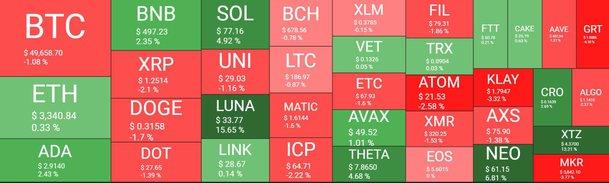 Tổng quan về thị trường tiền điện tử.  Nguồn: Định lượng Crypto