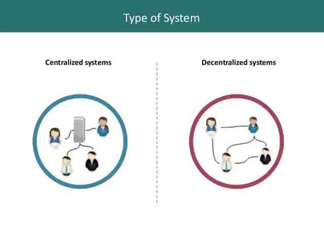 Centralized vs Decentralized Systems
