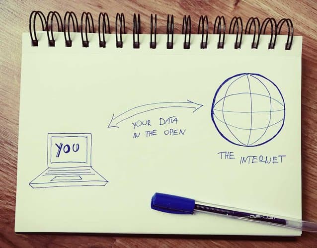What is VPN? A Beginner's Guide for 2021