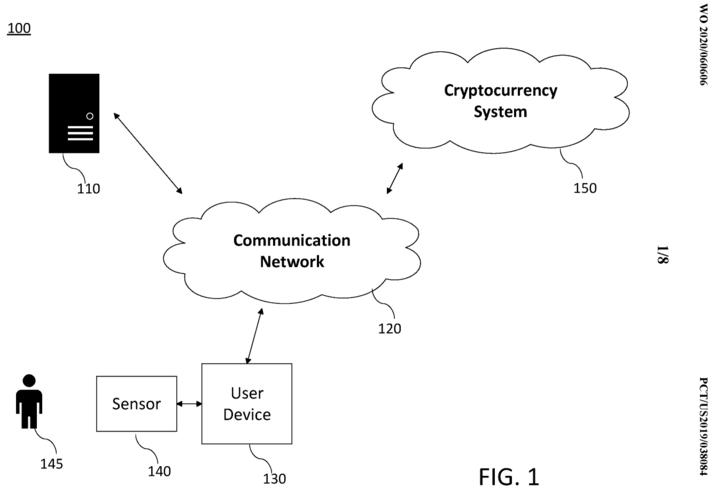 Microsoft, Microsoft, Beyin Dalgalarıyla Kripto Madenciliği Yapılması için Çalışıyor
