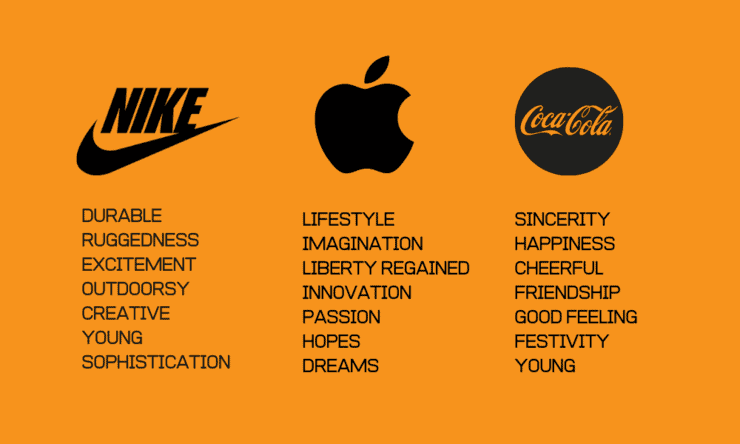 nike apple cocacola brand personality