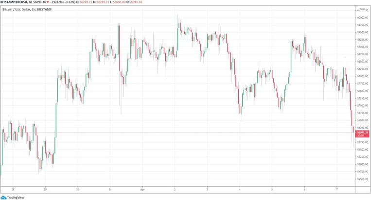 bitcoinprice_chart