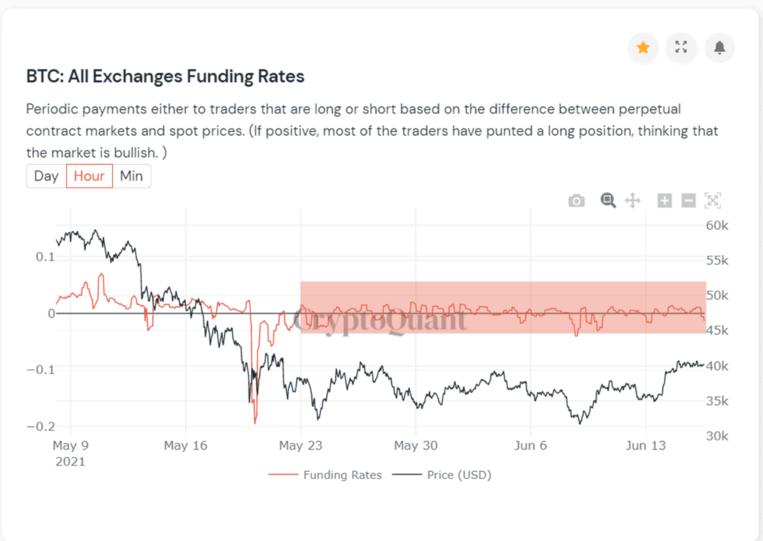 bitcoin yatırımcısı Bitcoin yatırımcısı artık korkmuyor!!
