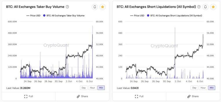 Mua Bitcoin từ cá voi. Nguồn: CryptoQuant