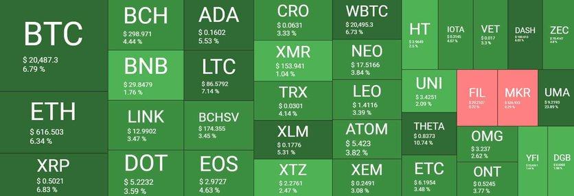 btc_market