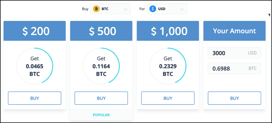 câți oameni dețin bitcoin secretele de tranzacționare crypto