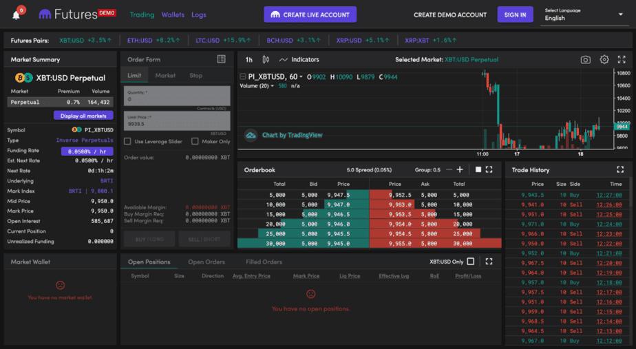 btc trading reddit)