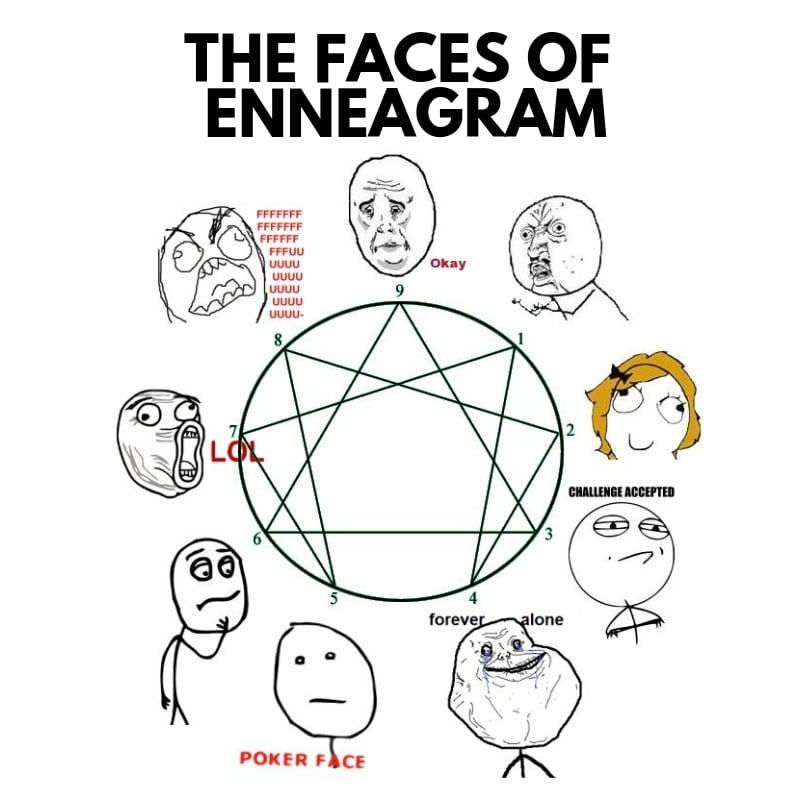 Image result for enneagram funny