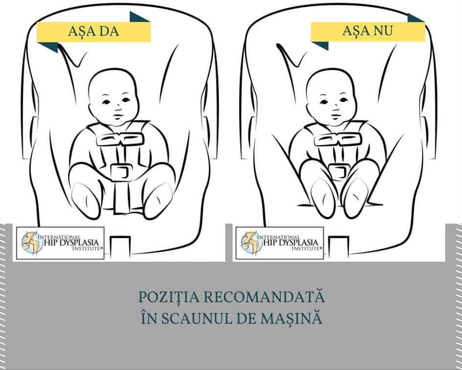 Ecografia soldului la nou-nascut si sugar | infoturism-fieni.ro