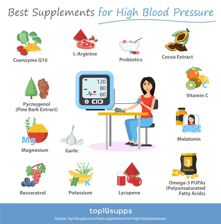 hipertenzija nuo kreatino