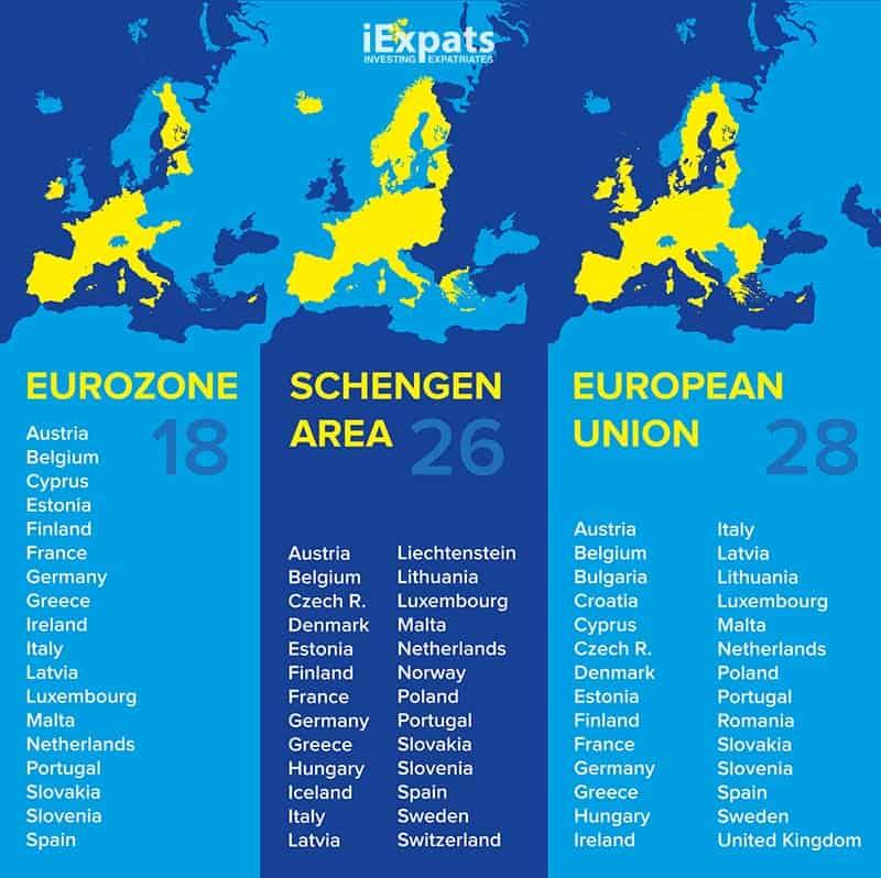 Schengen Area Explained Iexpats