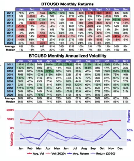 câștiguri bitcoin 2020