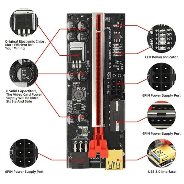 RISER CABLE 1X TO 16X USB3.0 VER009C PLUS